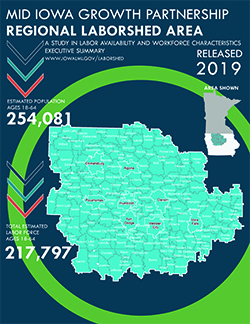 Mid-Iowa Growth Partnership 2019 Regional Laborshed Report